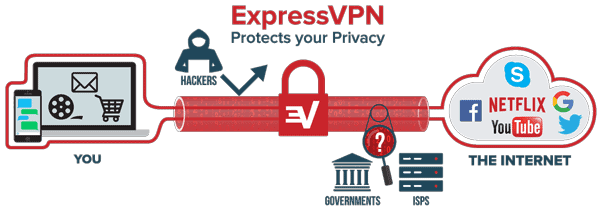 what does vpn mean?