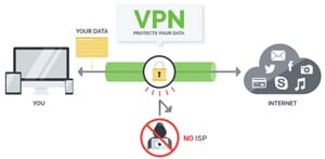 vpn-protects-from-isp