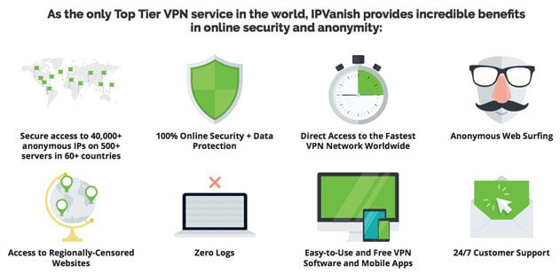 IP Vanishes Key Features