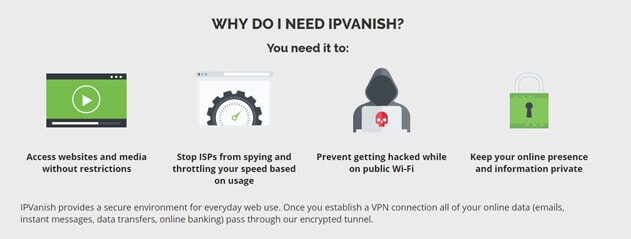 IPVanish Performance