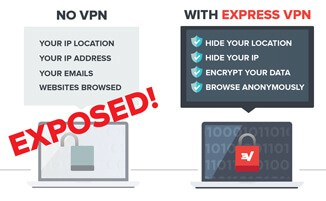VPN protects privacy