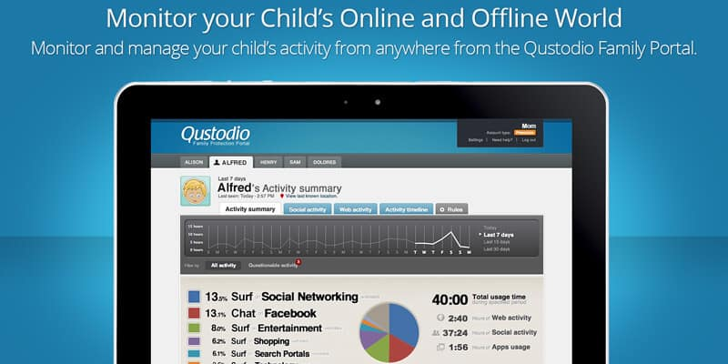 Qustodio family dashboard