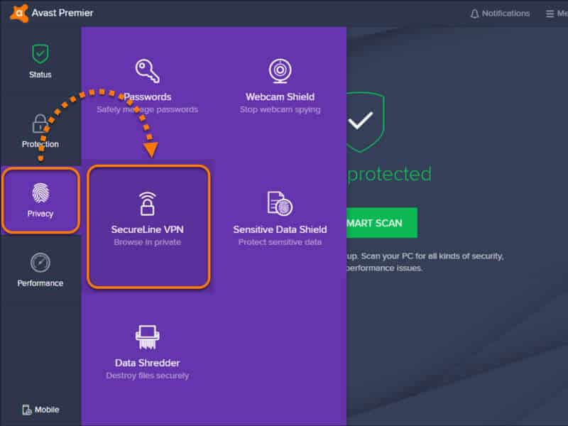 Avast SecureLine Benefits and Features